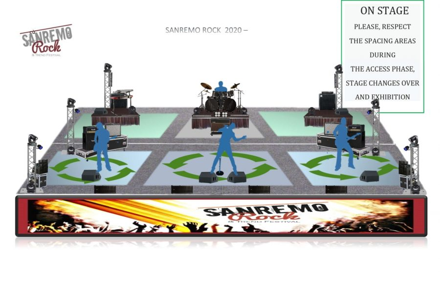 Sanremo Rock Rider Tecnico e comportamento……